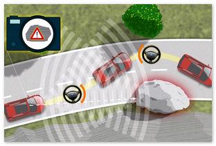 Система безопасности Ford Edge Obstacle Avoidance