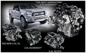двигатели ford f 150 2015